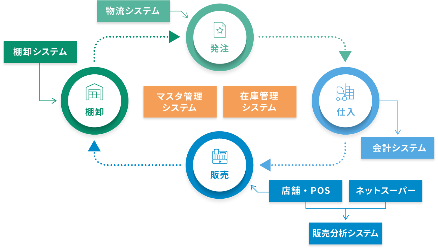 システム概念図